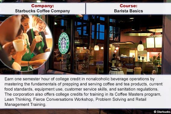 © Starbucks Coffee Company