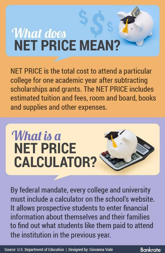 What is a net price calculator?   Piggy banks © karen roach/Shutterstock.com