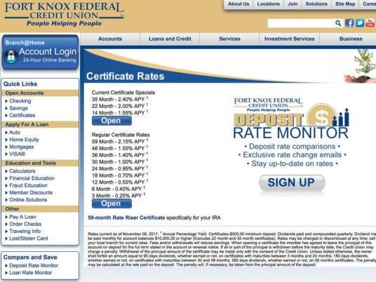 Укажите варианты предоставления кредита