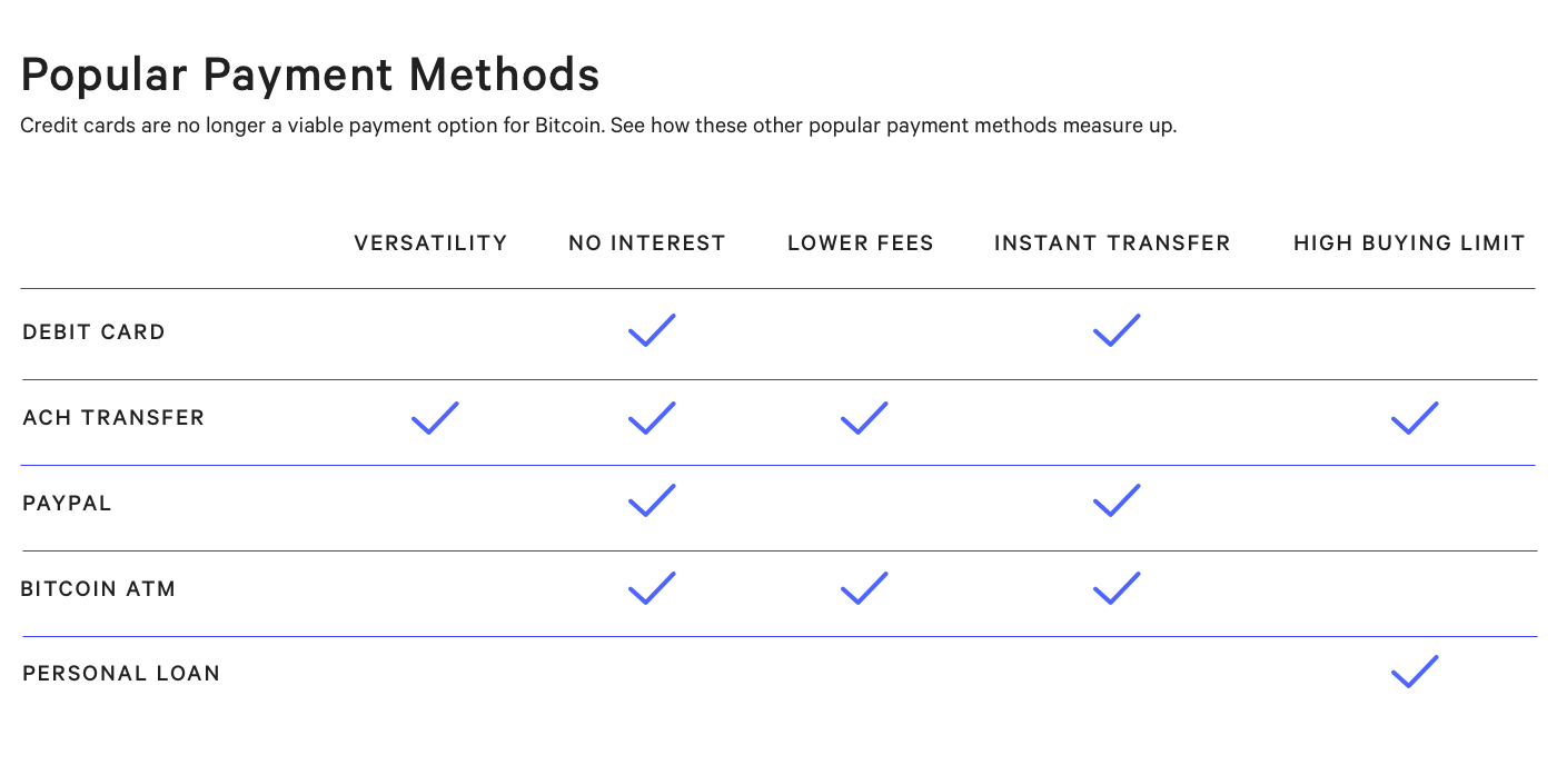- Payment Methods Bitcoin - How To Responsibly Invest In Bitcoin