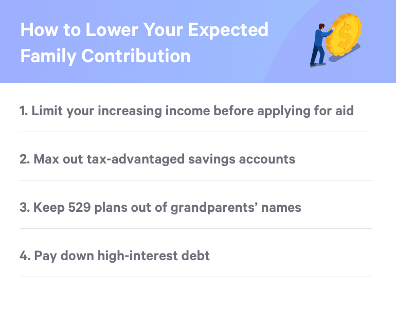 Lowering expected family contributes header image