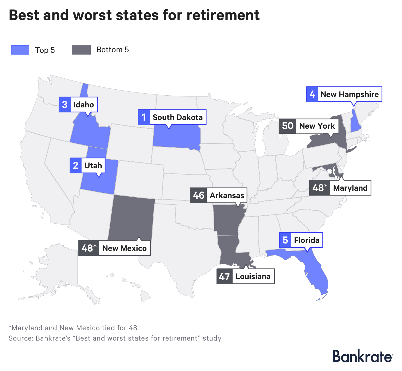 Map: Best and worst states for retirement