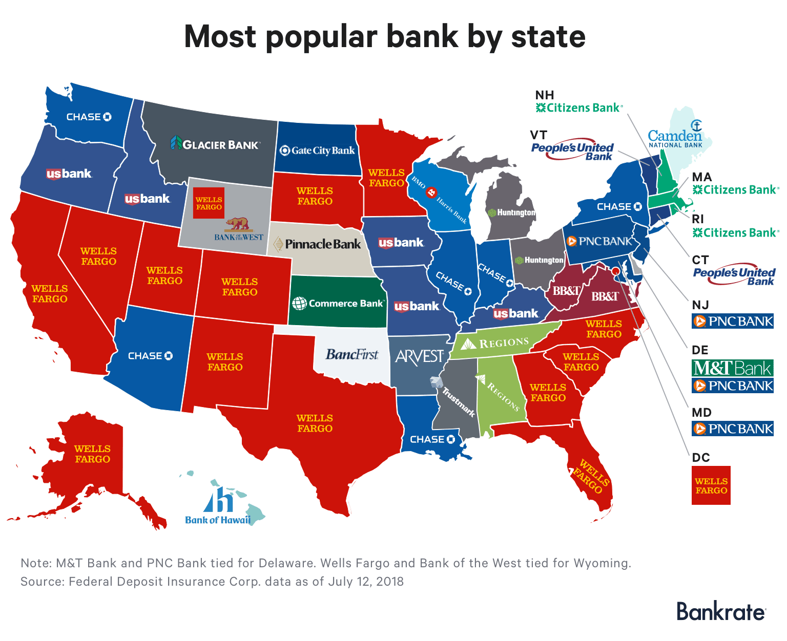 The Most Popular Bank In Each State | Bankrate com