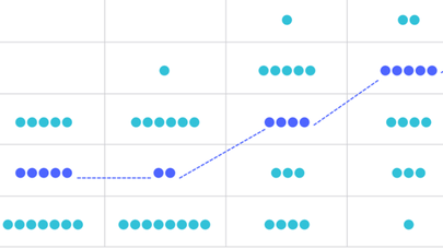 The Federal Reserve's dot plot explained — and what it says about interest rates